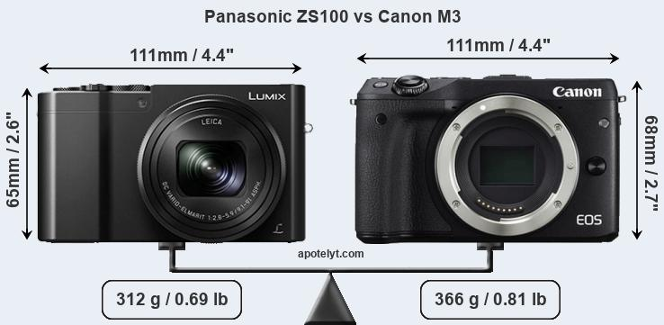 Compare Panasonic ZS100 vs Canon M3