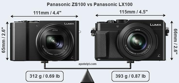 Compare Panasonic ZS100 vs Panasonic LX100