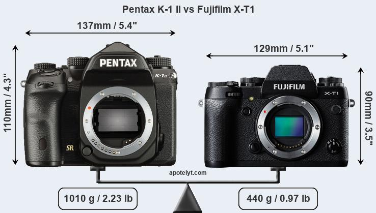 Compare Pentax K-1 II and Fujifilm X-T1