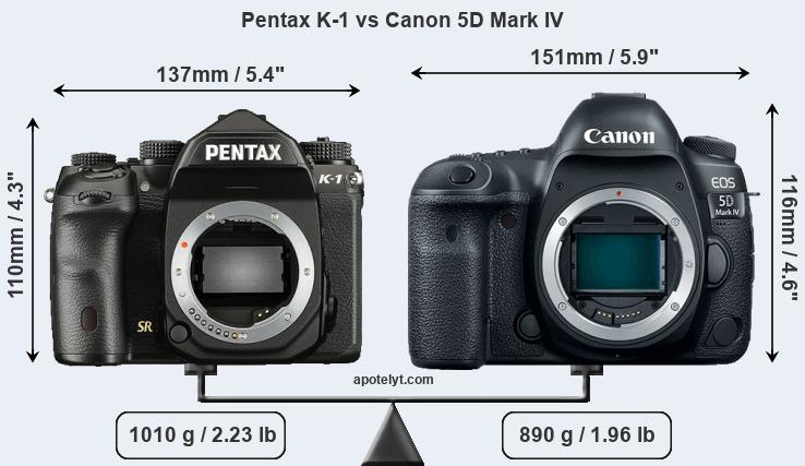 Pentax K-1 vs Canon 5D Mark IV front