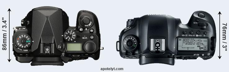 K-1 versus 5D Mark IV top view
