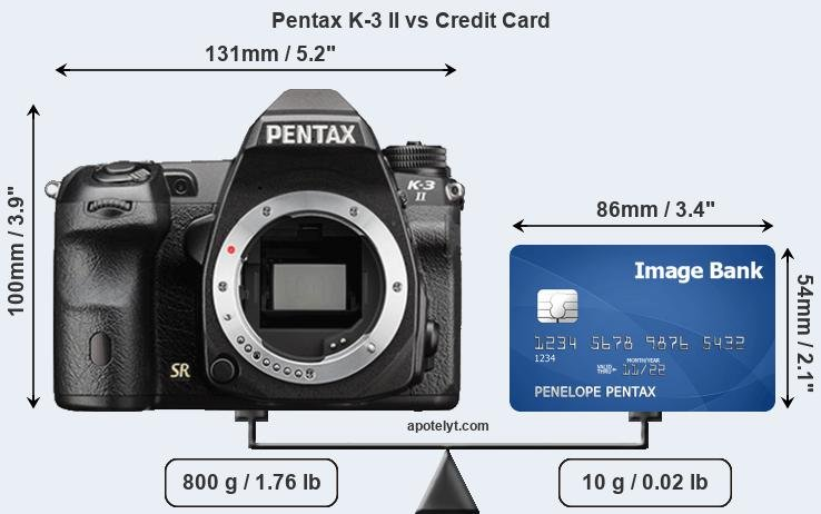 Pentax K-3 II vs credit card front