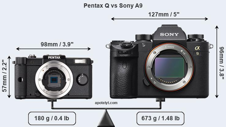 Size Pentax Q vs Sony A9