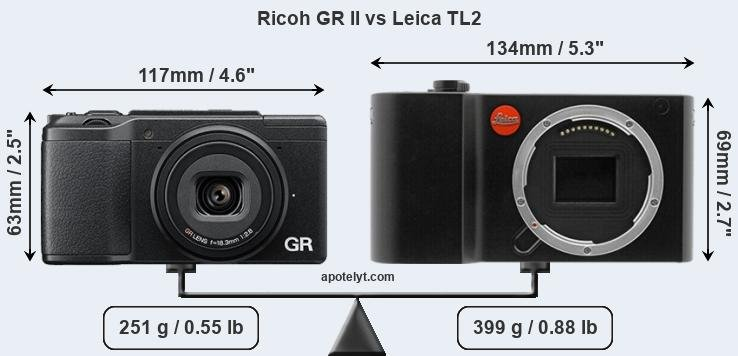 Compare Ricoh GR II and Leica TL2