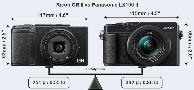Compare Ricoh GR II and Panasonic LX100 II
