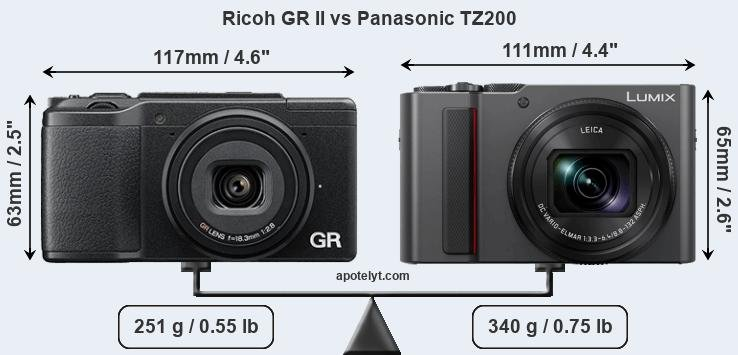 Compare Ricoh GR II vs Panasonic TZ200