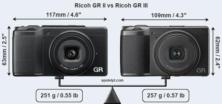 Ricoh GR II vs Ricoh GR III Comparison Review