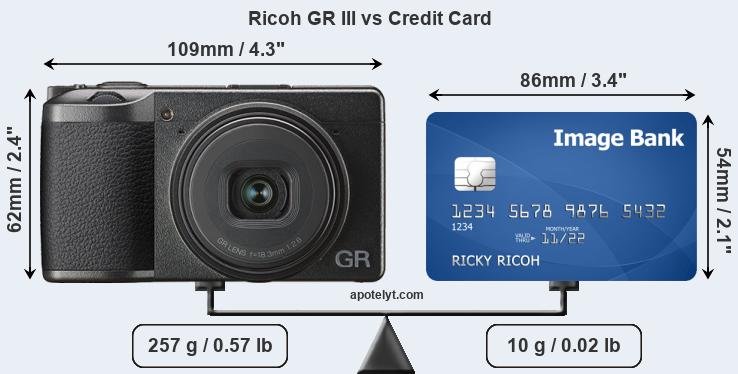 Ricoh GR III vs credit card front