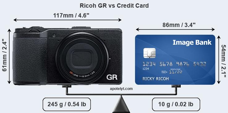 Ricoh GR vs credit card front