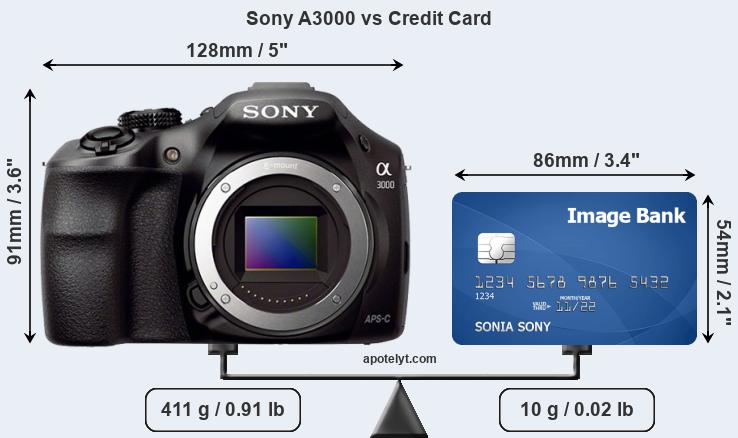 Sony A3000 vs credit card front