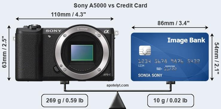 Sony A5000 vs credit card front