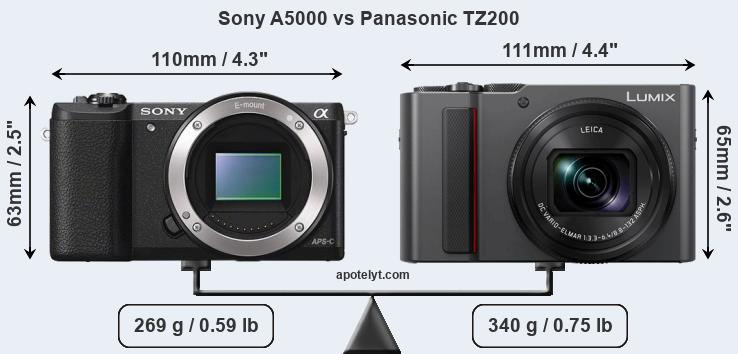 Compare Sony A5000 vs Panasonic TZ200