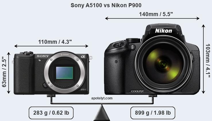 Kindle Vs Sony Reader: Sony A5100 Vs Nikon P900 Comparison Review