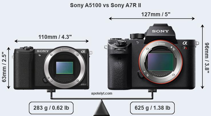 Compare Sony A5100 vs Sony A7R II