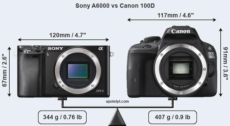 Sony A6000 vs Canon 100D front