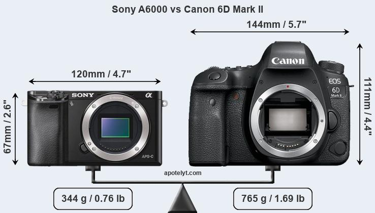 Compare Sony A6000 and Canon 6D Mark II