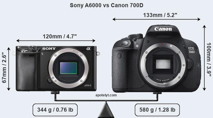 Compare Sony A6000 vs Canon 700D