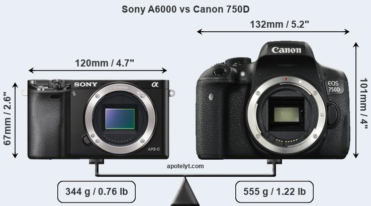 Compare Sony A6000 and Canon 750D