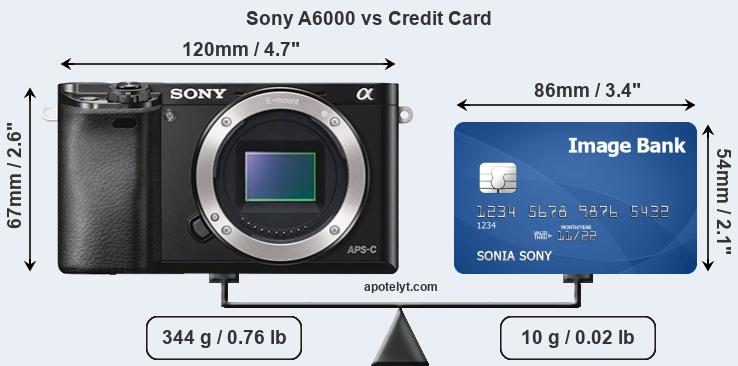 Sony A6000 vs credit card front