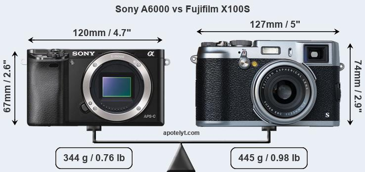 Compare Sony A6000 vs Fujifilm X100S