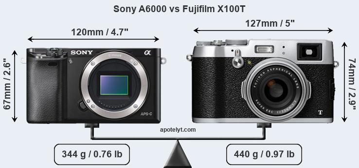 Compare Sony A6000 vs Fujifilm X100T