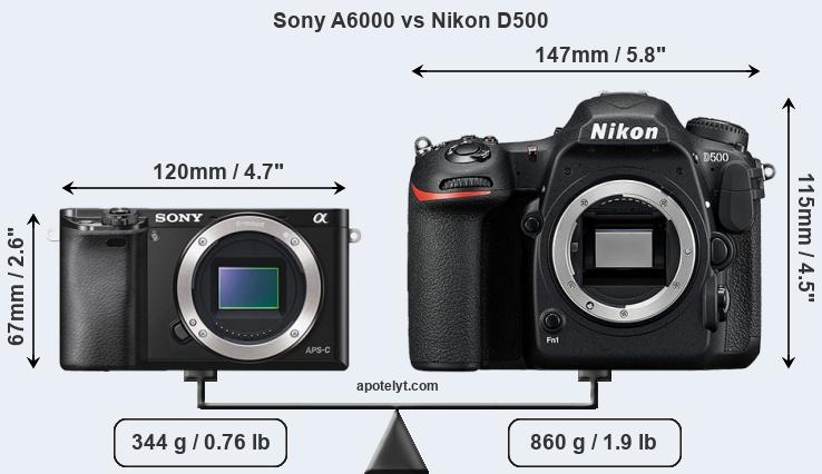 Compare Sony A6000 and Nikon D500