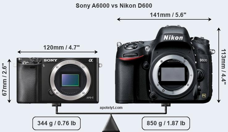 Compare Sony A6000 vs Nikon D600