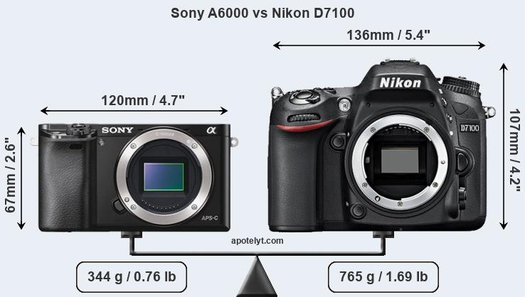 Compare Sony A6000 and Nikon D7100