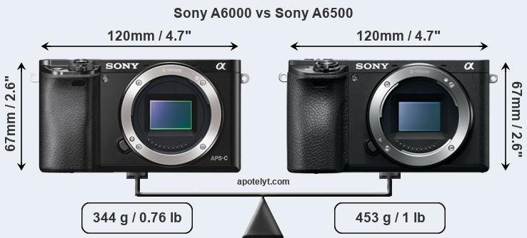 Sony A6000 vs Sony A6500 front