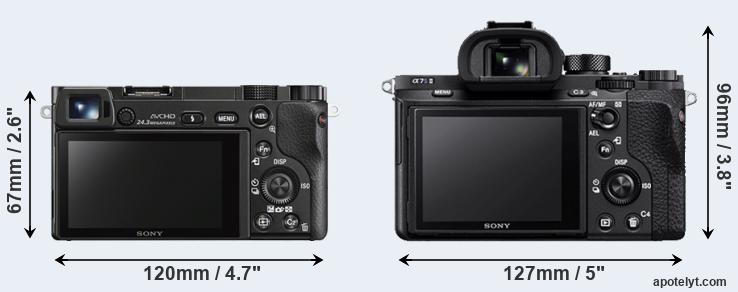 A6000 and A7S II rear side