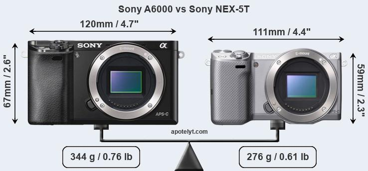Compare Sony A6000 and Sony NEX-5T