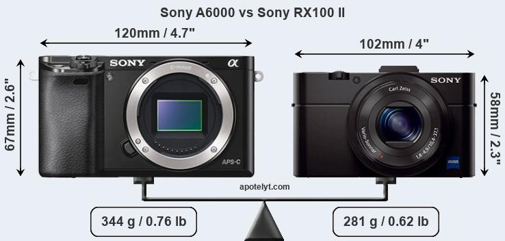 Compare Sony A6000 vs Sony RX100 II