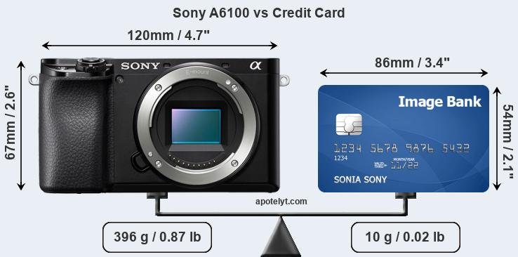 Sony A6100 vs credit card front