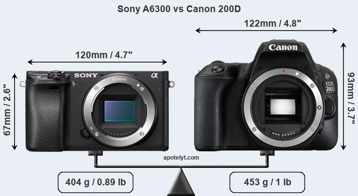 Sony A6300 vs Canon 200D front