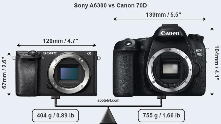 Sony A6300 vs Canon 70D front