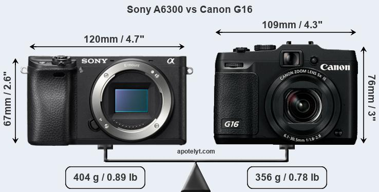 Compare Sony A6300 and Canon G16
