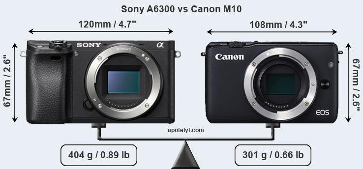 Compare Sony A6300 vs Canon M10