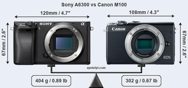 Compare Sony A6300 vs Canon M100