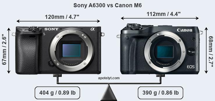 Sony A6300 vs Canon M6 front