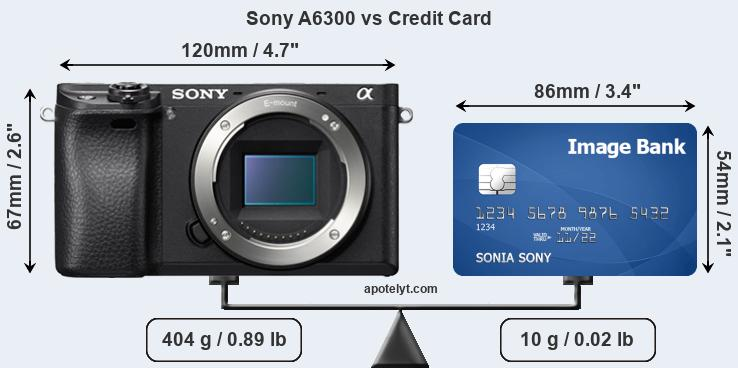 Sony A6300 vs credit card front