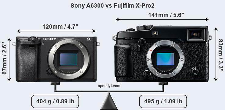Compare Sony A6300 and Fujifilm X-Pro2