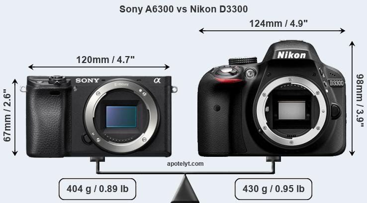 Compare Sony A6300 vs Nikon D3300