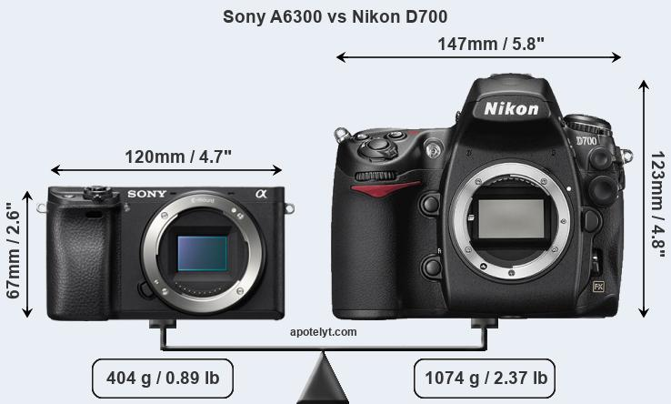 Compare Sony A6300 vs Nikon D700