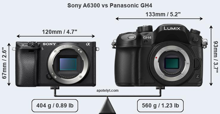 Kindle Vs Sony Reader: Sony A6300 Vs Panasonic GH4 Comparison Review
