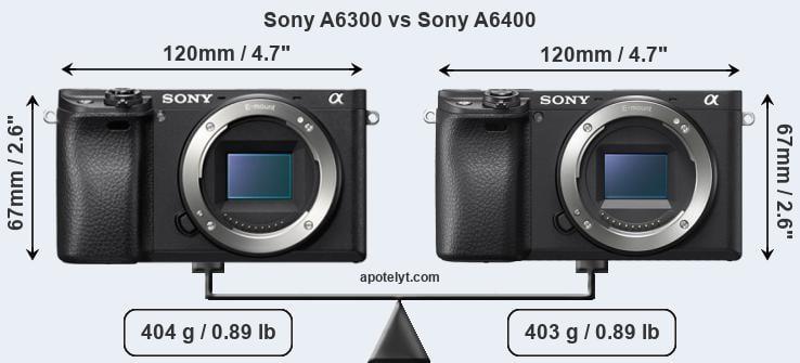 Size Sony A6300 vs Sony A6400