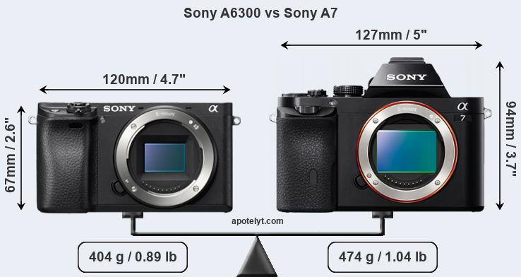 Compare Sony A6300 and Sony A7