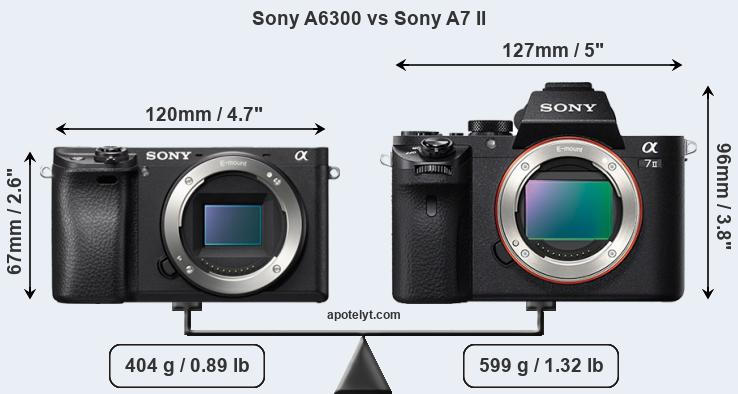 Compare Sony A6300 vs Sony A7 II