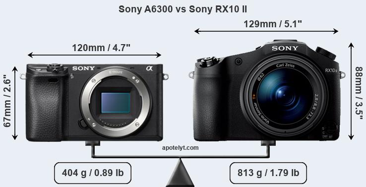 Compare Sony A6300 vs Sony RX10 II