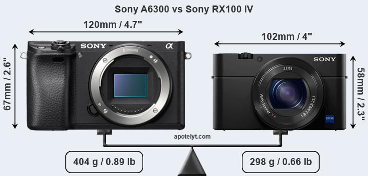 Compare Sony A6300 and Sony RX100 IV