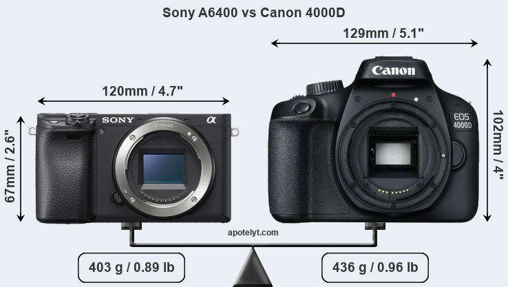 Compare Sony A6400 and Canon 4000D